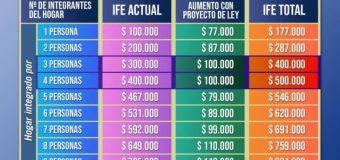 Diputado Rosas valora que nuevo IFE aprobado será una «ayuda real»